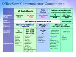 officeserv communicator components1