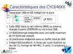 caract ristiques des cyc646xx