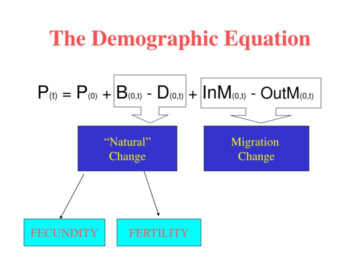 the demographic equation n.