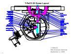t recs 2d dewar layout