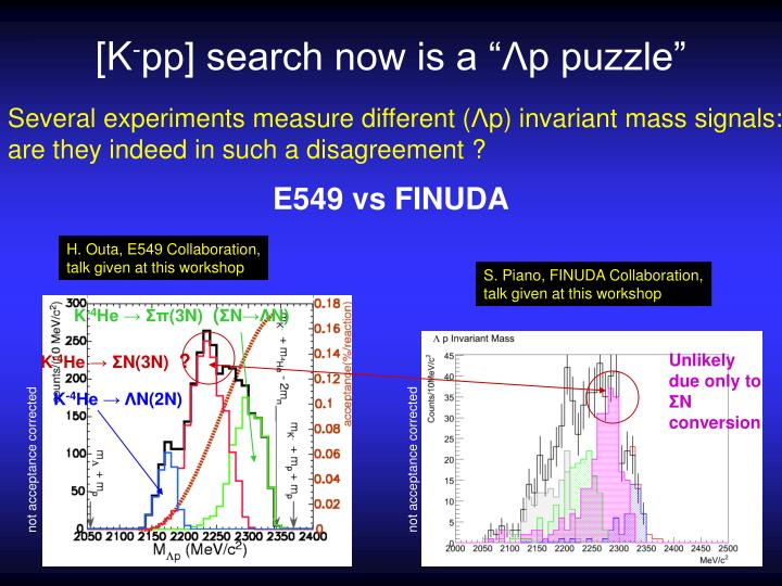 k pp search now is a p puzzle n.