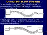 overview of i o streams