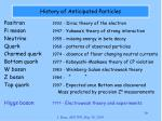 history of anticipated particles