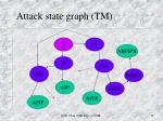 attack state graph tm