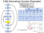2 bit saturating counter example1
