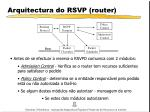 arquitectura do rsvp router