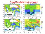 annual precipitation mm year
