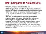 umr compared to national data