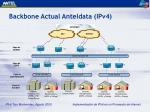 backbone actual anteldata ipv4
