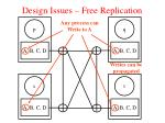 design issues free replication