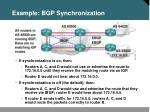 example bgp synchronization