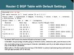 router c bgp table with default settings