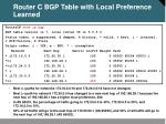 router c bgp table with local preference learned