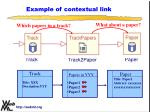 example of contextual link