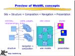 preview of webml concepts