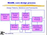 webml core design process
