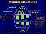 monitor structures