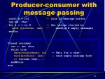 producer consumer with message passing2