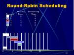 round robin scheduling1