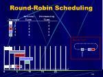 round robin scheduling10