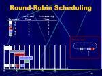 round robin scheduling11