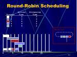 round robin scheduling12