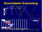 round robin scheduling13