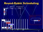 round robin scheduling14