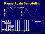 round robin scheduling15