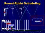 round robin scheduling16