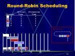 round robin scheduling17