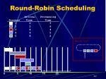 round robin scheduling18
