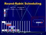 round robin scheduling19