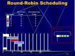 round robin scheduling2