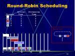 round robin scheduling20