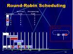 round robin scheduling21