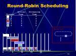 round robin scheduling25
