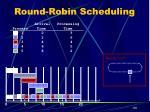 round robin scheduling26