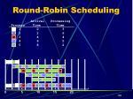 round robin scheduling27