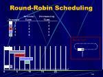 round robin scheduling3
