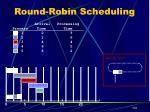 round robin scheduling4