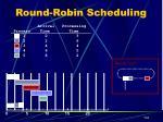 round robin scheduling5