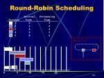 round robin scheduling7