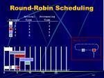 round robin scheduling8