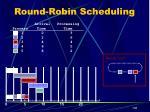 round robin scheduling9