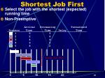 shortest job first1