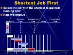 shortest job first10