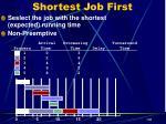 shortest job first11