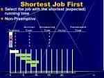 shortest job first2
