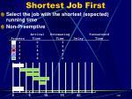 shortest job first3